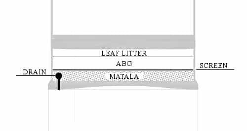 Drainage Layer
